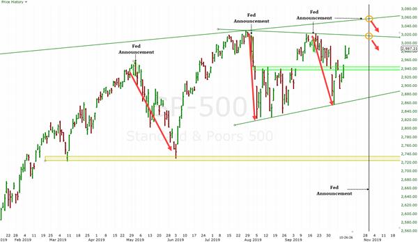 Market Catch: Hanky-Panky Trading