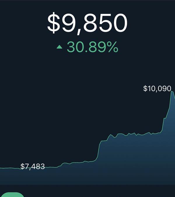 Market Catch: Why Bitcoin?