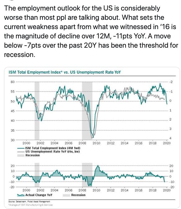 Market Catch: Repo Apocalypse Now
