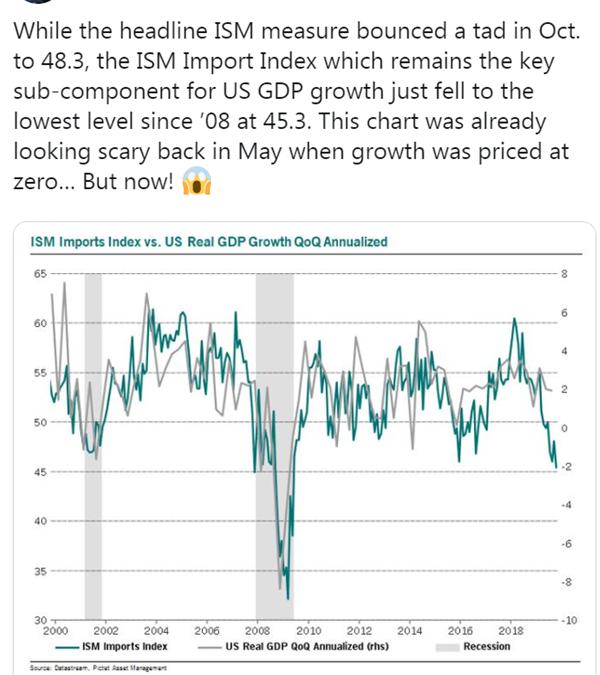 Market Catch: Not Enough Value